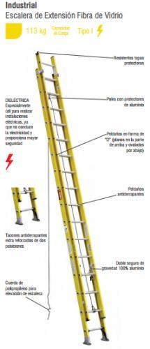 Escalera extension fv 40 esc tipo i en e for Partes de una escalera